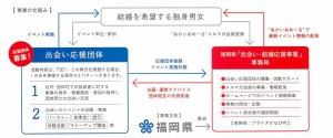 20160121_県出会い応援事業パンフ_ページ_3b